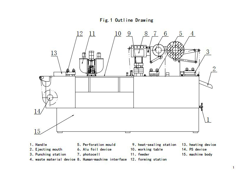 drawing of forming filling sealing equipment.jpg