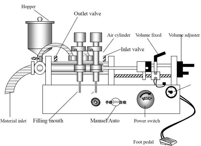 illustration of filling machine.jpg