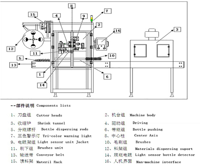 illustration of sleeve labeling equipment.jpg