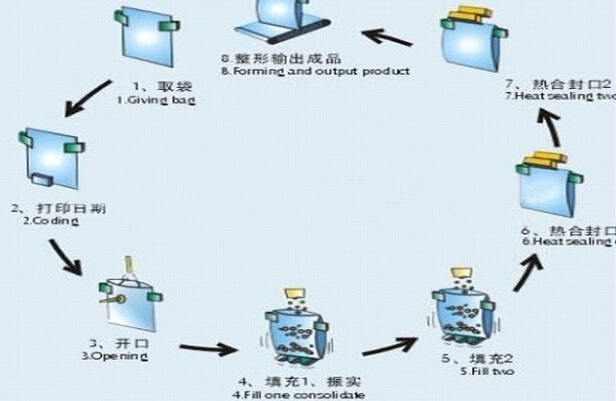 SPARE parts for packing machine.jpg