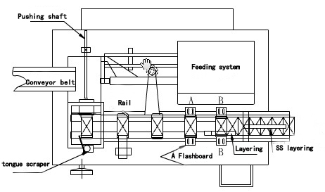 drawing for packing machinery.jpg