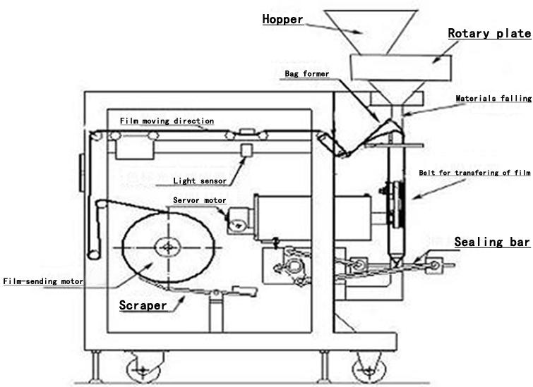 illustration for packing machines.jpg