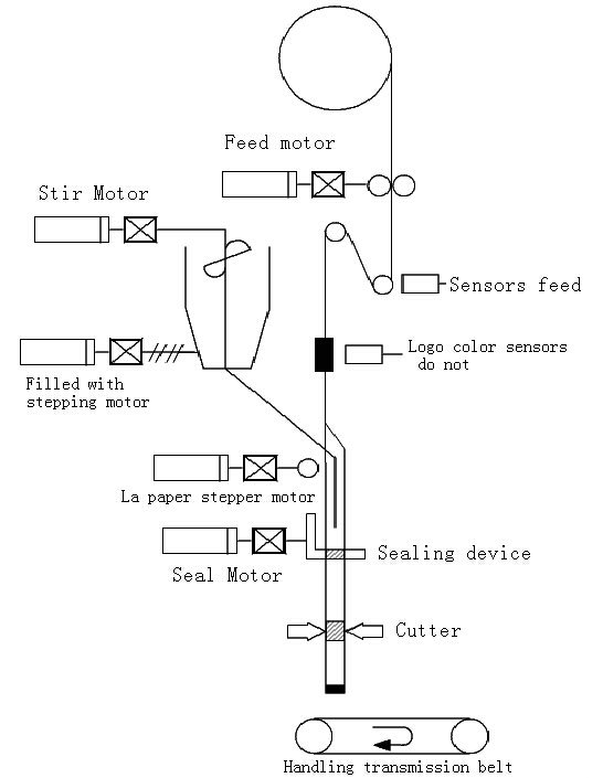 mechanical components.jpg