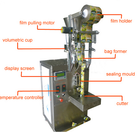 Illustration for vertical packing machine.jpg