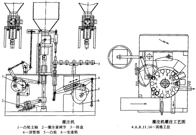drawing for filling machine process.jpg